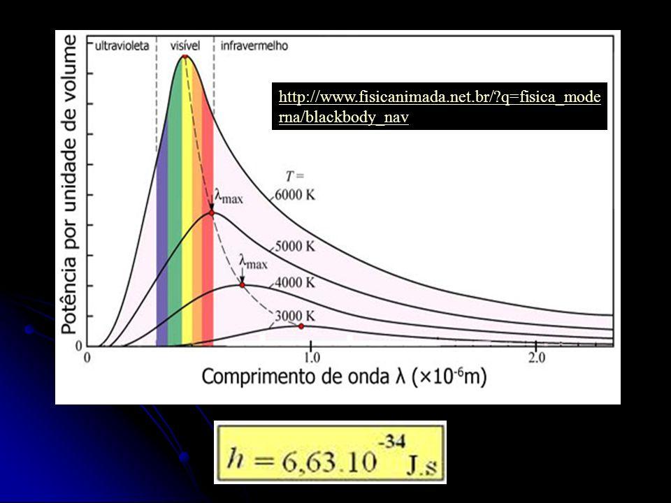 http://www.fisicanimada.net.br/ q=fisica_moderna/blackbody_nav