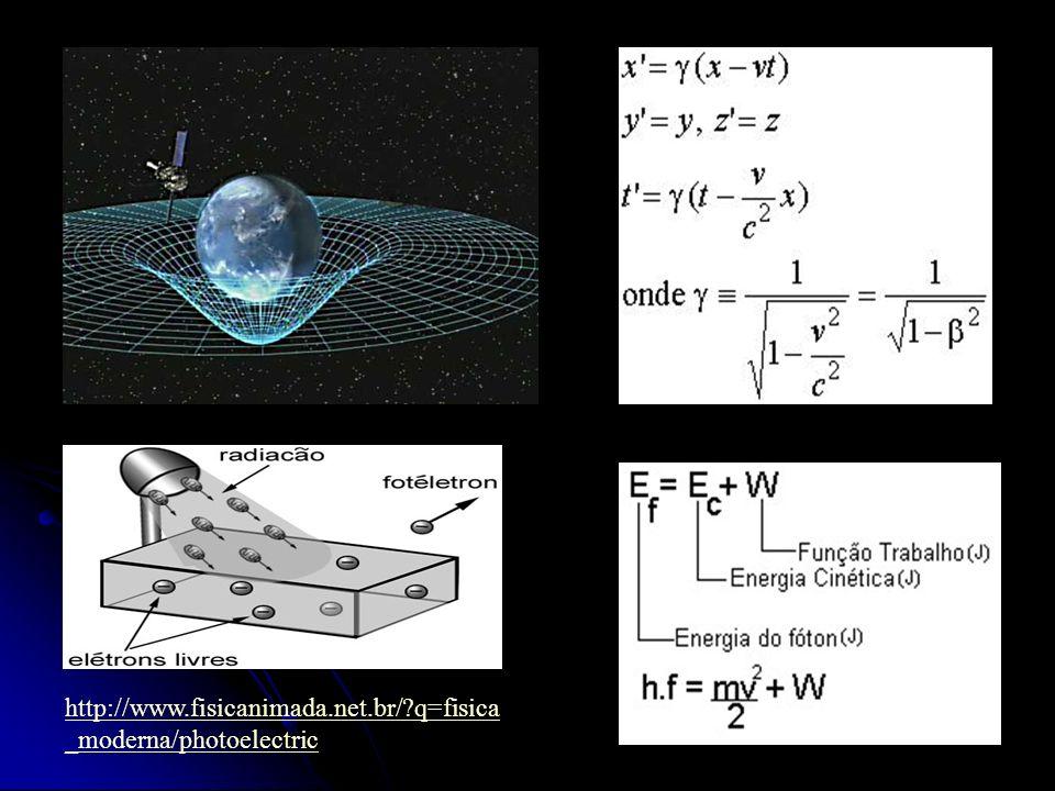 http://www.fisicanimada.net.br/ q=fisica_moderna/photoelectric