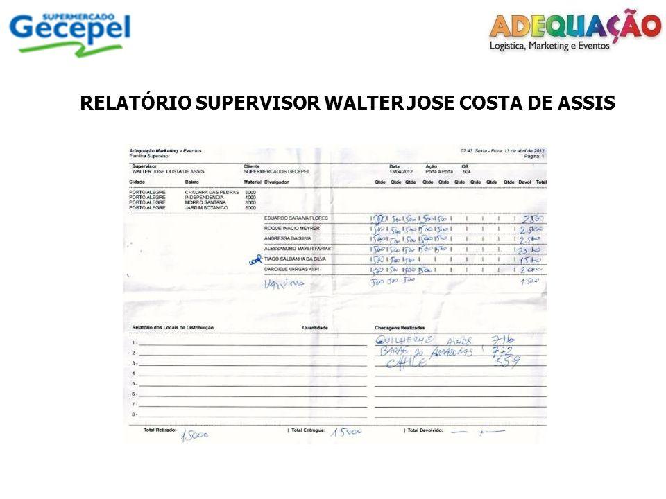 RELATÓRIO SUPERVISOR WALTER JOSE COSTA DE ASSIS