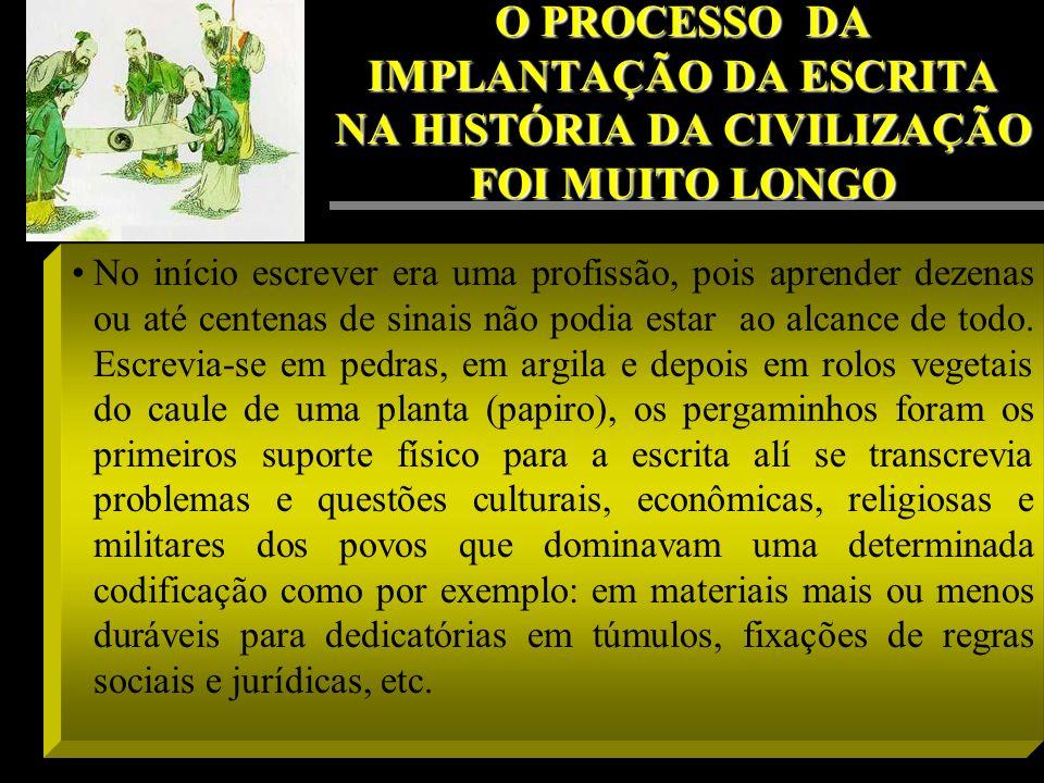 O PROCESSO DA IMPLANTAÇÃO DA ESCRITA NA HISTÓRIA DA CIVILIZAÇÃO FOI MUITO LONGO