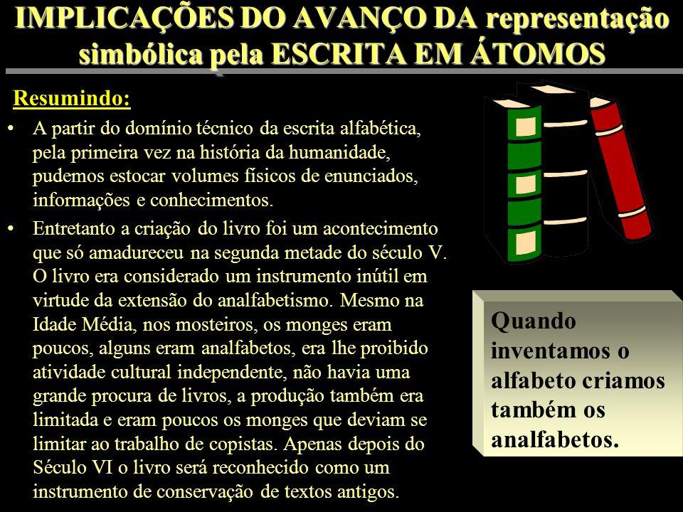 IMPLICAÇÕES DO AVANÇO DA representação simbólica pela ESCRITA EM ÁTOMOS