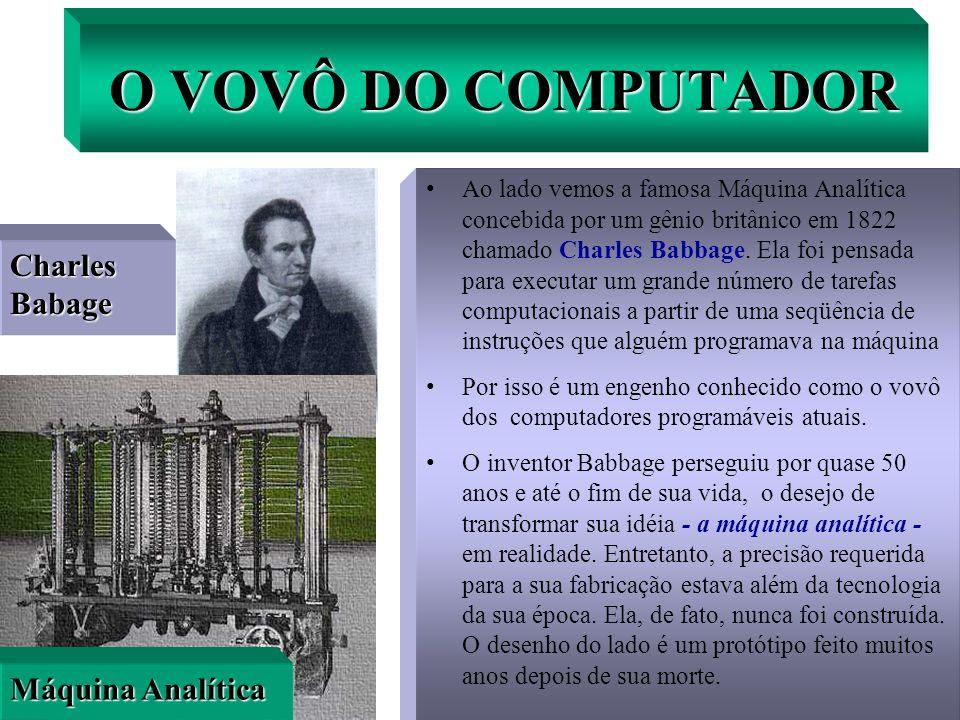 O VOVÔ DO COMPUTADOR Charles Babage Máquina Analítica