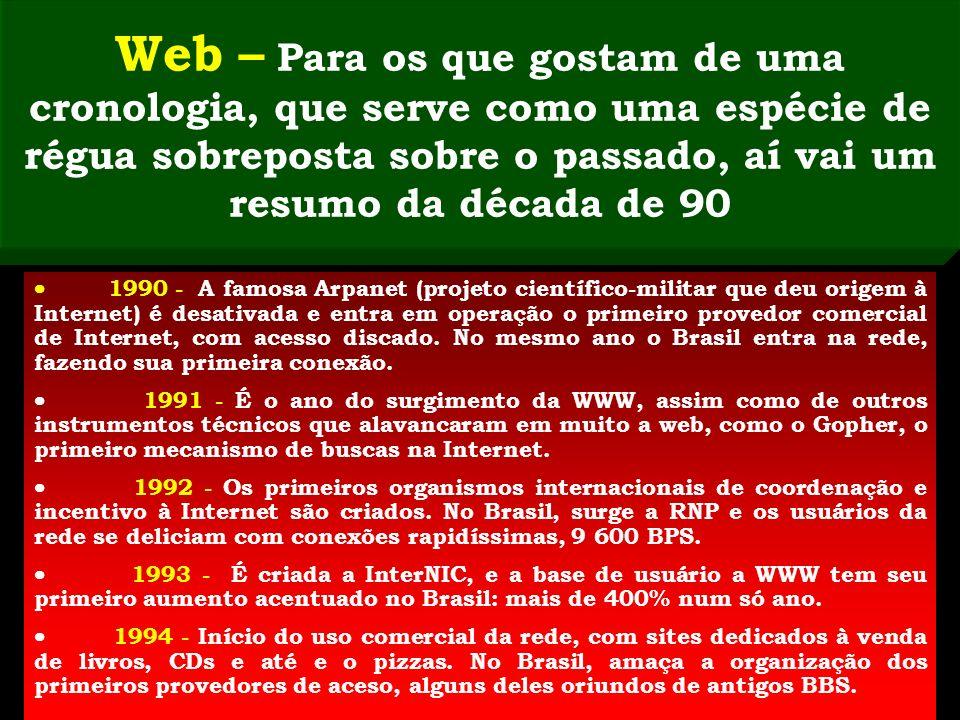 Web – Para os que gostam de uma cronologia, que serve como uma espécie de régua sobreposta sobre o passado, aí vai um resumo da década de 90