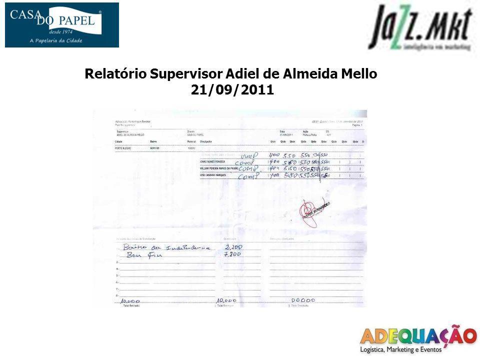 Relatório Supervisor Adiel de Almeida Mello