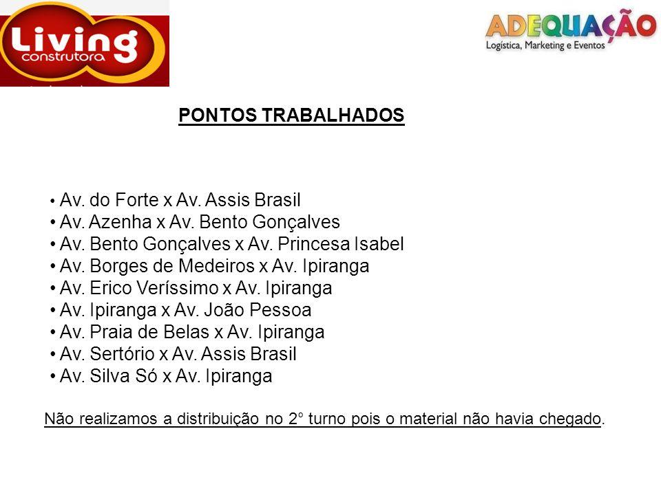 PONTOS TRABALHADOS Av. Azenha x Av. Bento Gonçalves