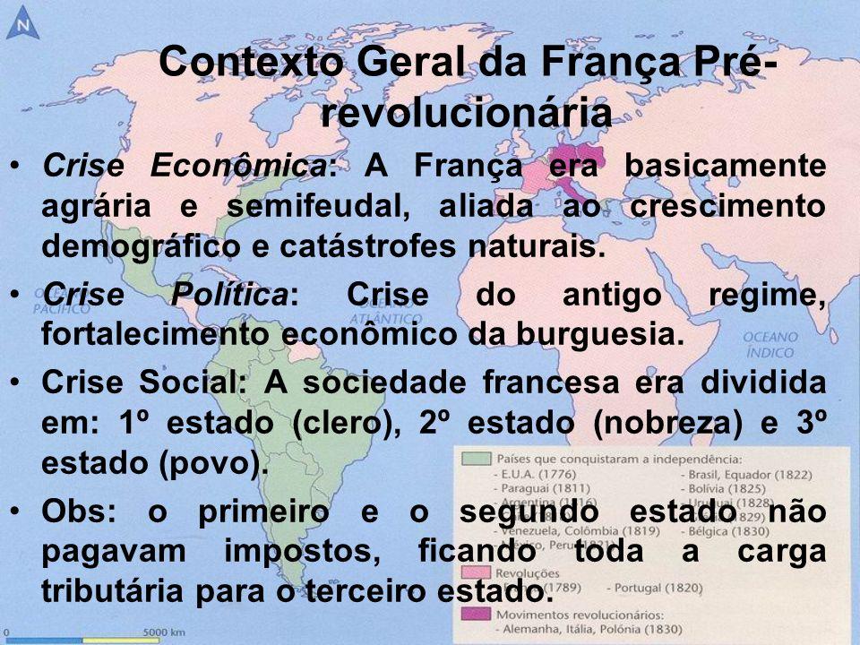 Contexto Geral da França Pré-revolucionária
