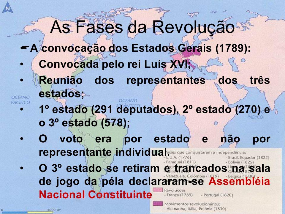 As Fases da Revolução A convocação dos Estados Gerais (1789):