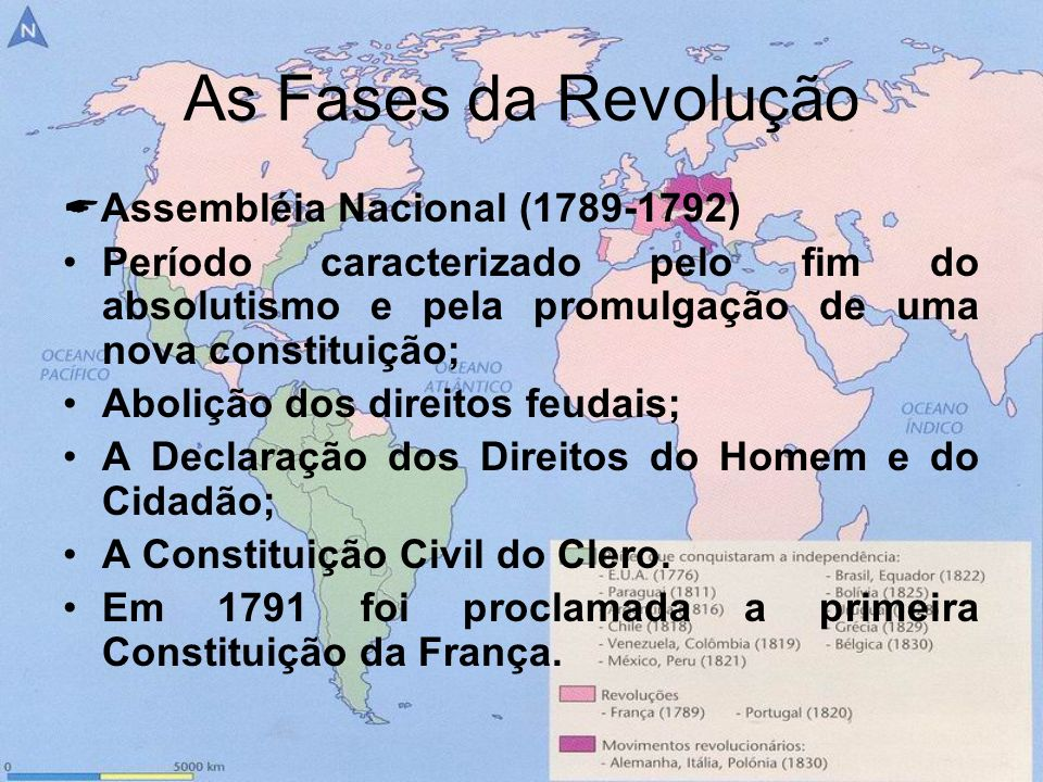 As Fases da Revolução Assembléia Nacional (1789-1792)
