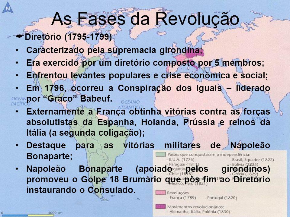 As Fases da Revolução Diretório (1795-1799)