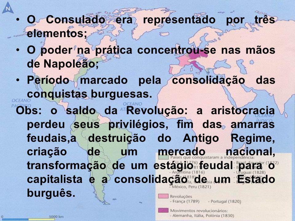 O Consulado era representado por três elementos;