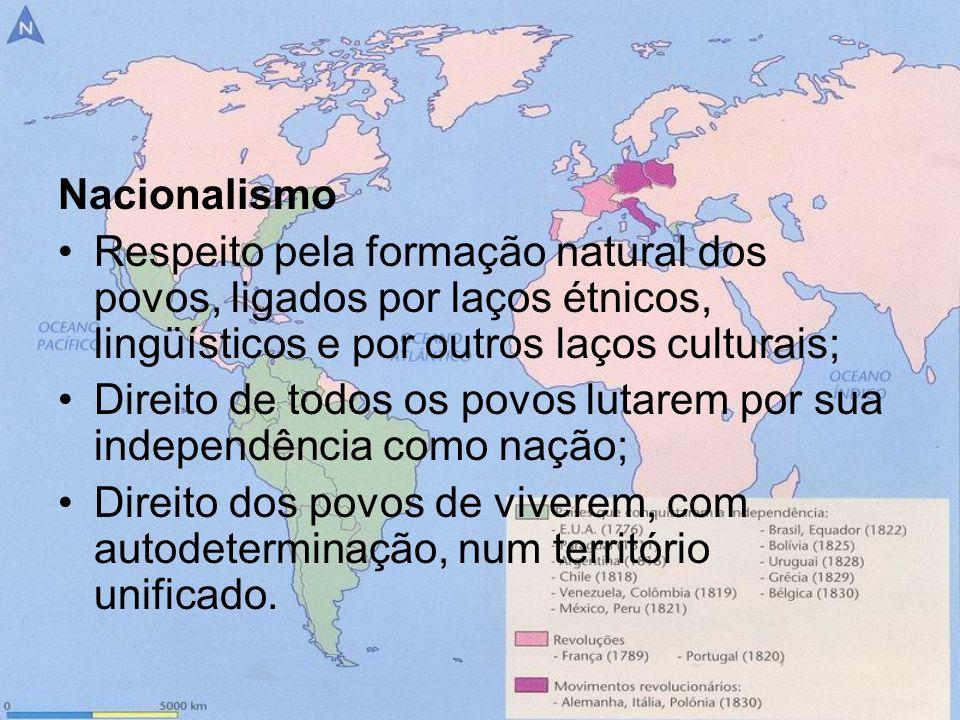 Nacionalismo Respeito pela formação natural dos povos, ligados por laços étnicos, lingüísticos e por outros laços culturais;