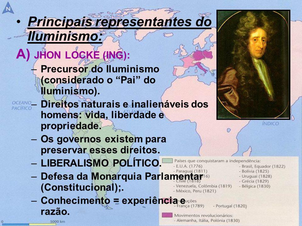 Principais representantes do Iluminismo: A) JHON LOCKE (ING):