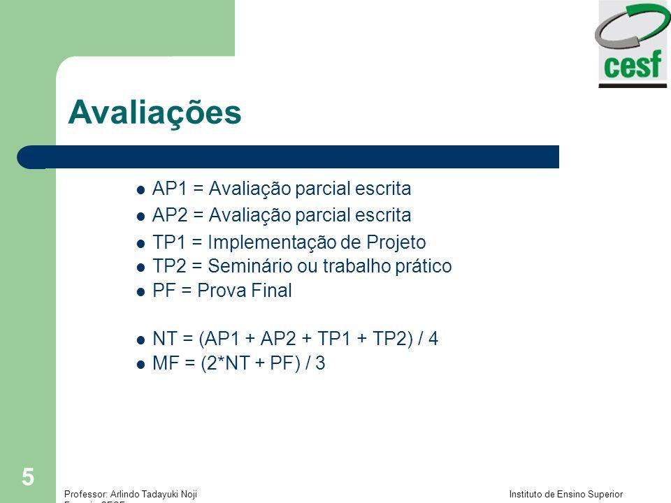 Avaliações AP1 = Avaliação parcial escrita