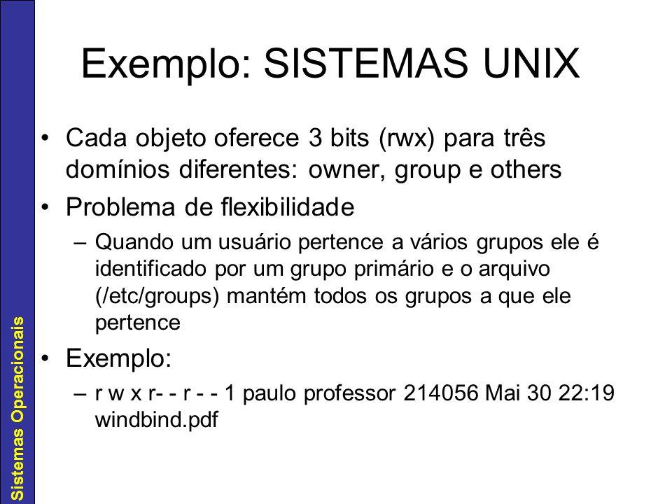 Exemplo: SISTEMAS UNIX