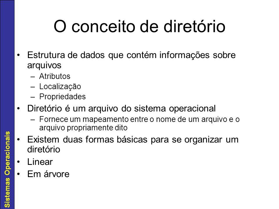 O conceito de diretório