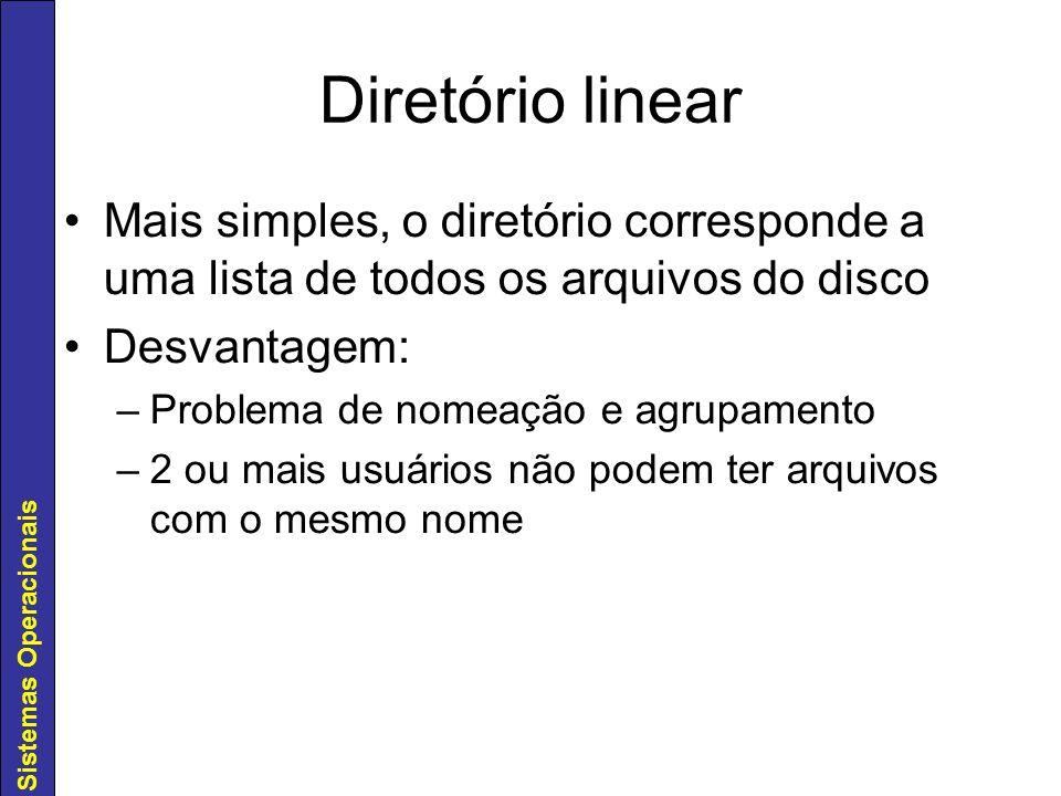 Diretório linear Mais simples, o diretório corresponde a uma lista de todos os arquivos do disco. Desvantagem: