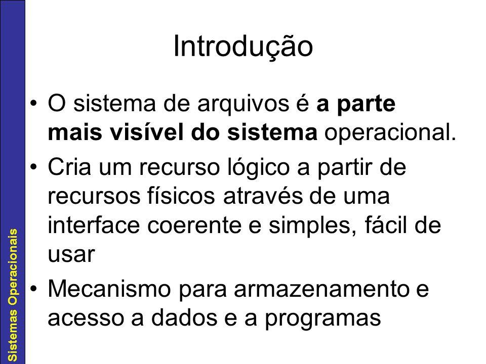 Introdução O sistema de arquivos é a parte mais visível do sistema operacional.