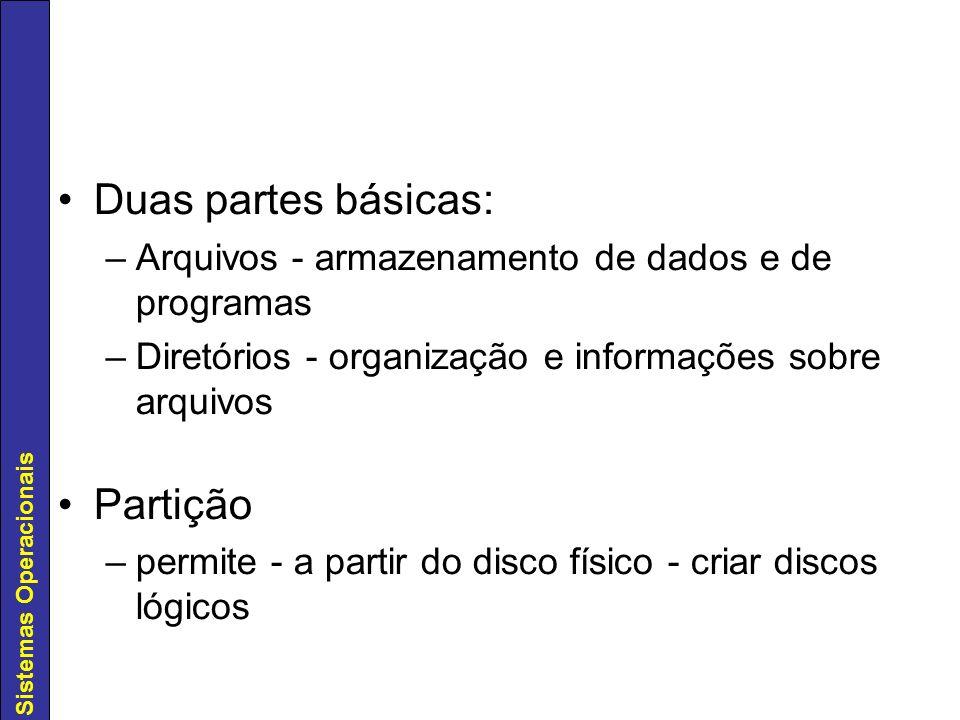 Duas partes básicas: Partição