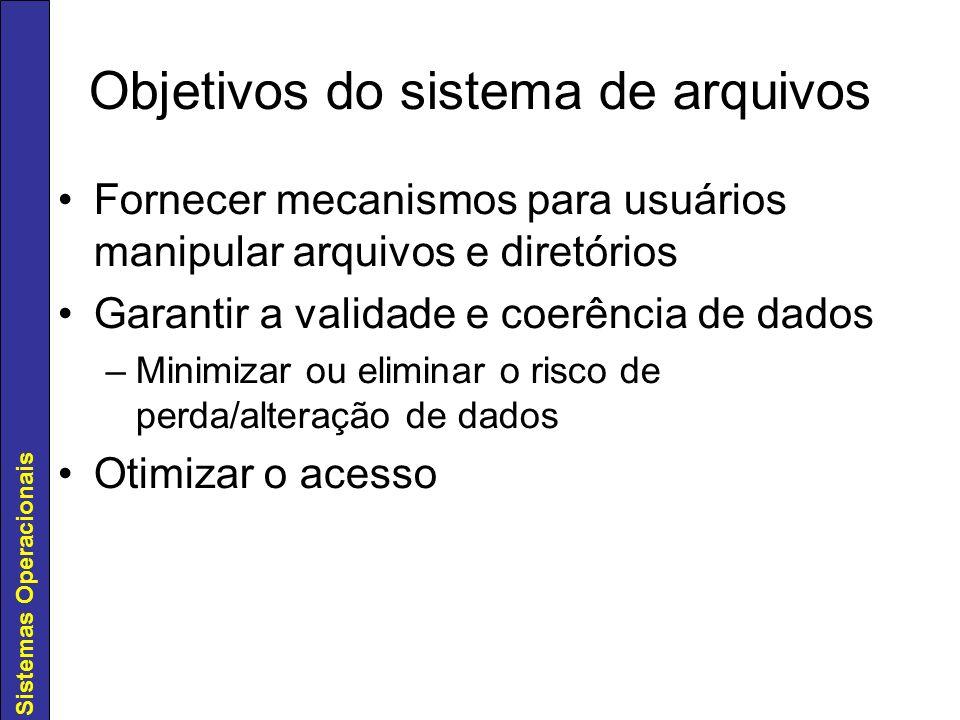 Objetivos do sistema de arquivos