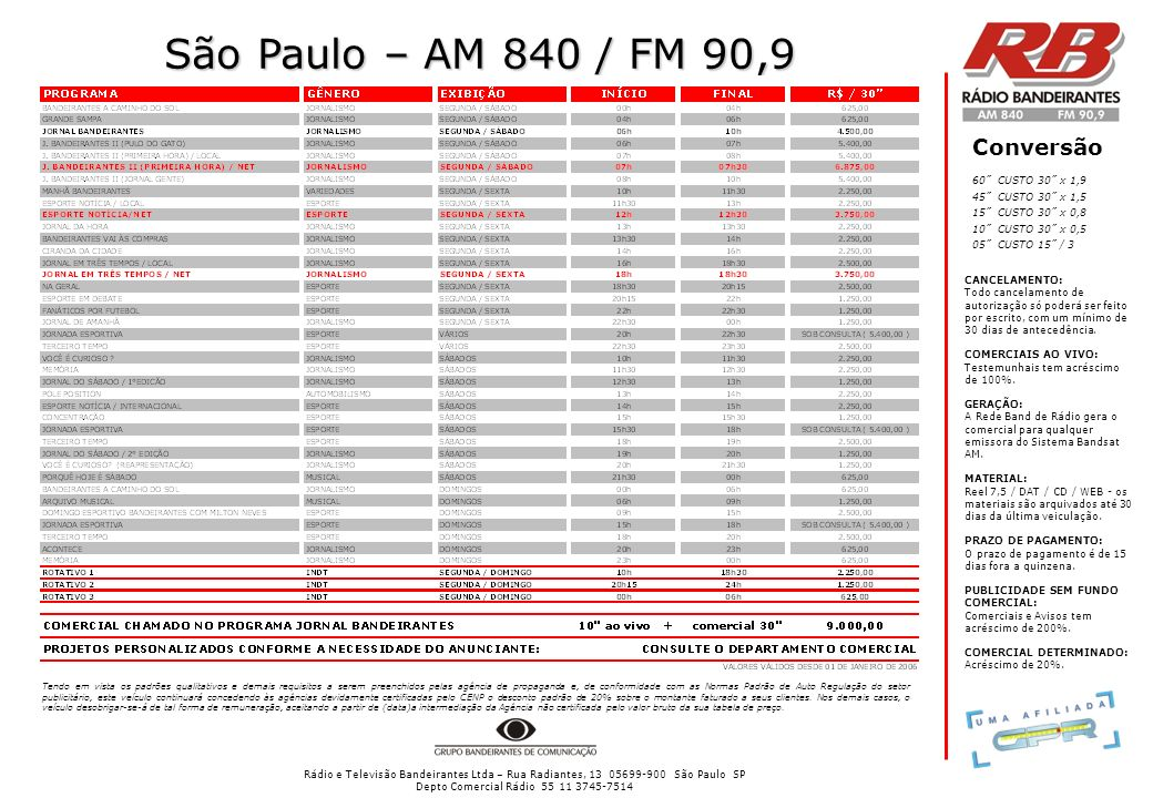 São Paulo – AM 840 / FM 90,9 Conversão 60 CUSTO 30 x 1,9