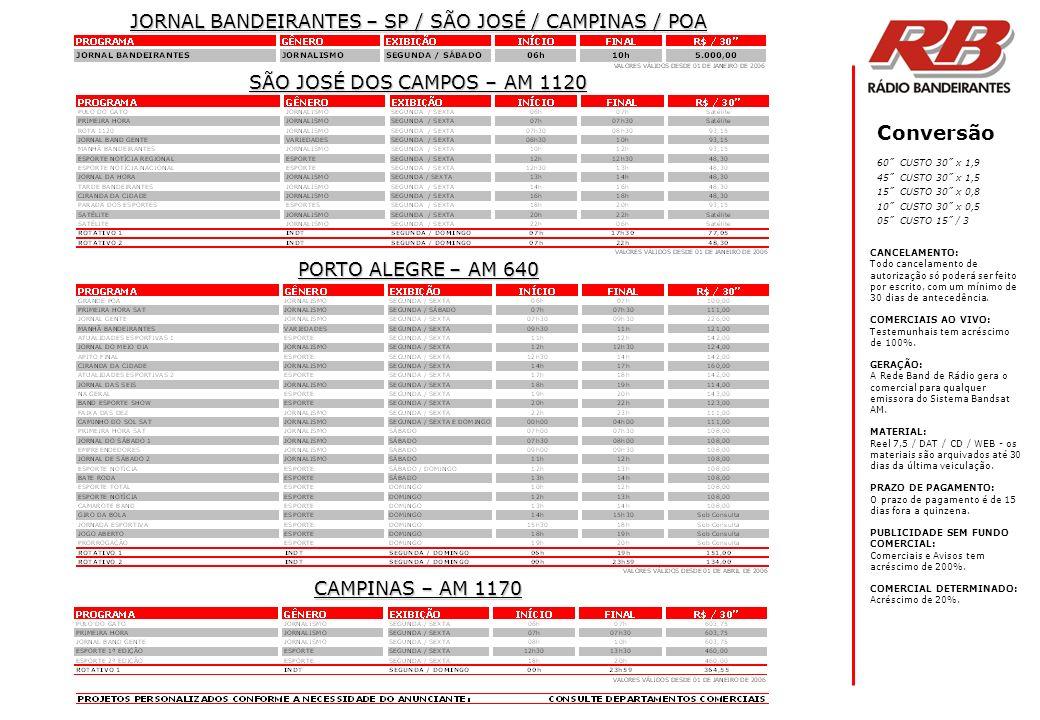 JORNAL BANDEIRANTES – SP / SÃO JOSÉ / CAMPINAS / POA