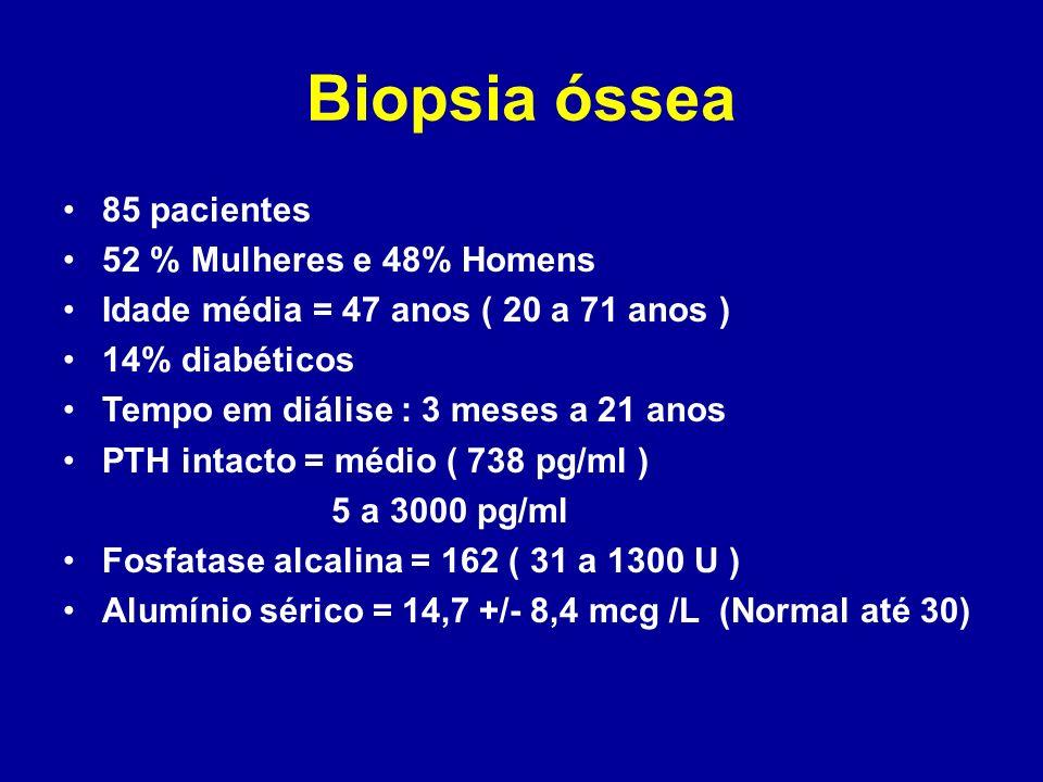 Biopsia óssea 85 pacientes 52 % Mulheres e 48% Homens