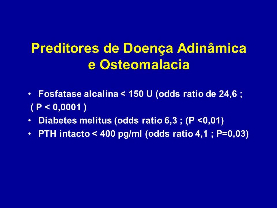 Preditores de Doença Adinâmica e Osteomalacia