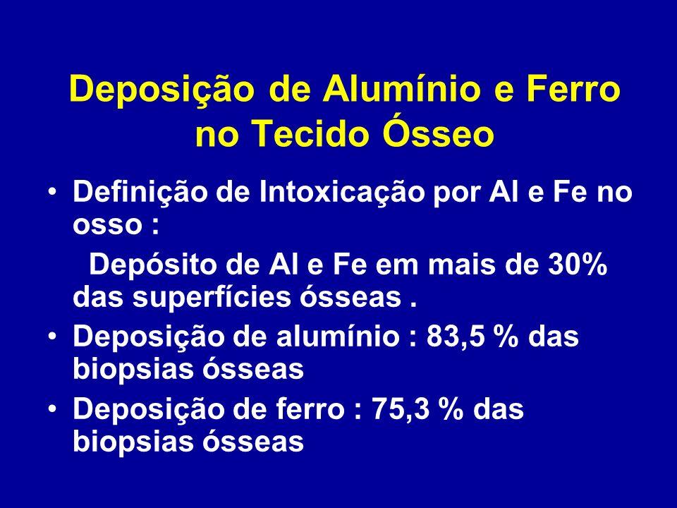 Deposição de Alumínio e Ferro no Tecido Ósseo