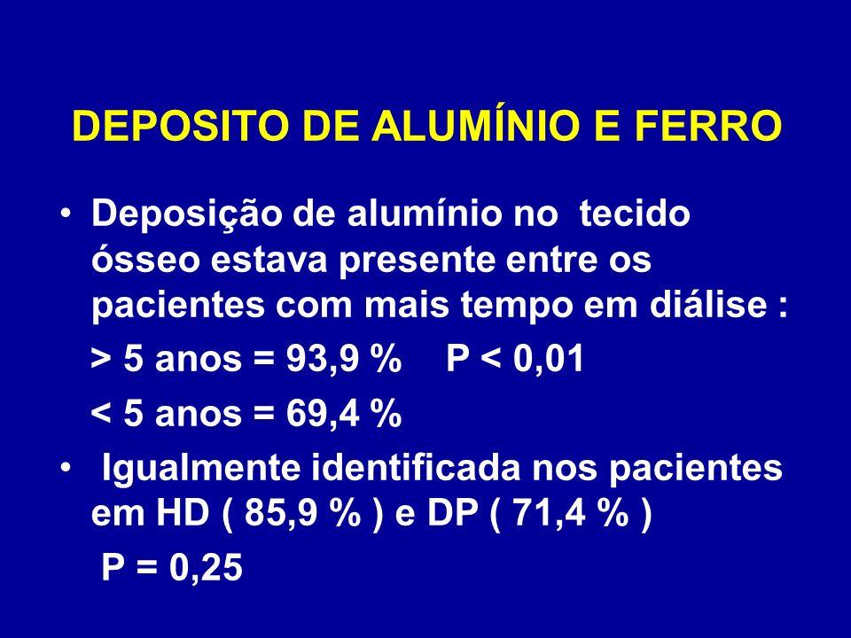 DEPOSITO DE ALUMÍNIO E FERRO