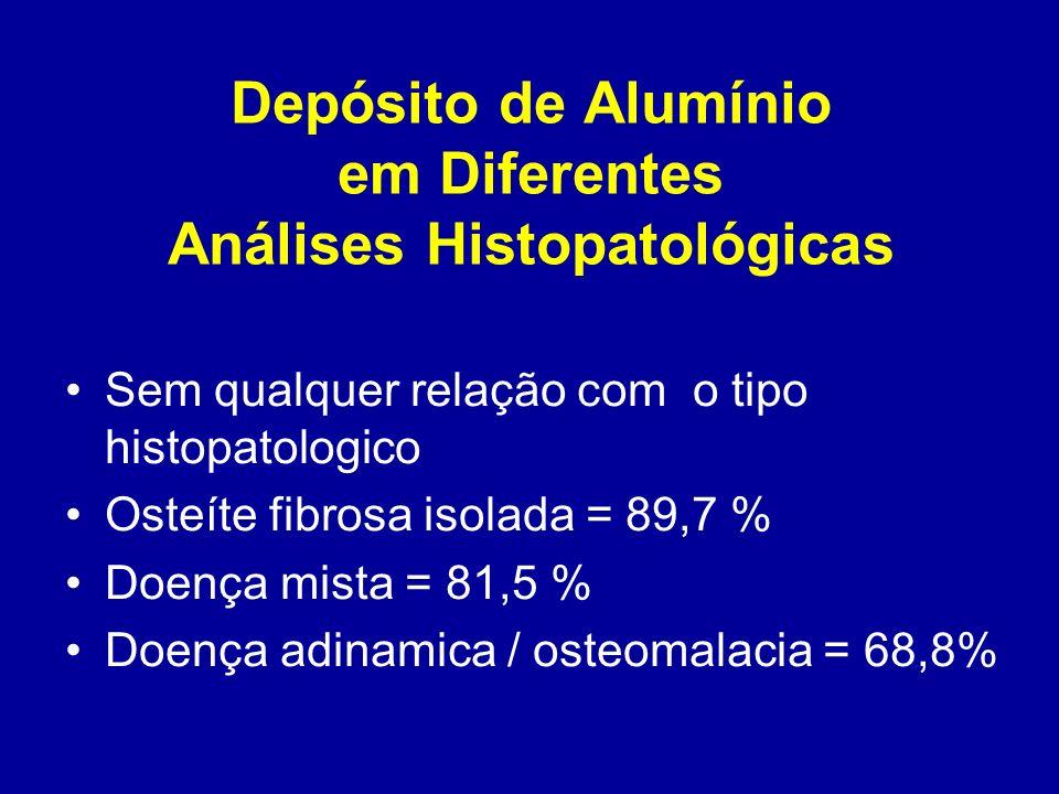 Depósito de Alumínio em Diferentes Análises Histopatológicas