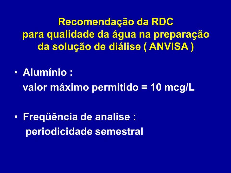 Recomendação da RDC para qualidade da água na preparação da solução de diálise ( ANVISA )