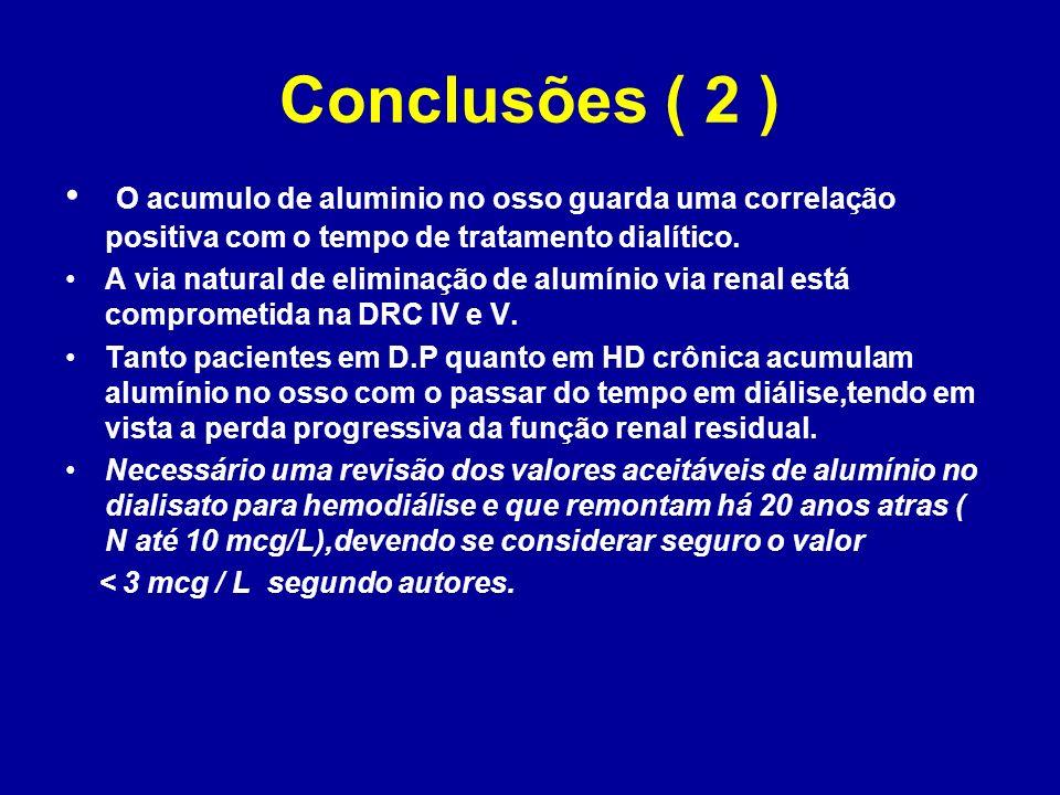 Conclusões ( 2 ) O acumulo de aluminio no osso guarda uma correlação positiva com o tempo de tratamento dialítico.