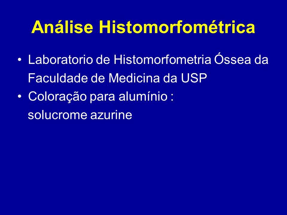 Análise Histomorfométrica