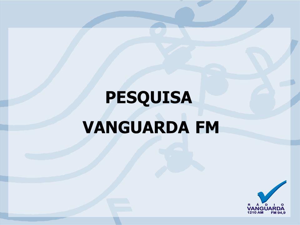 PESQUISA VANGUARDA FM