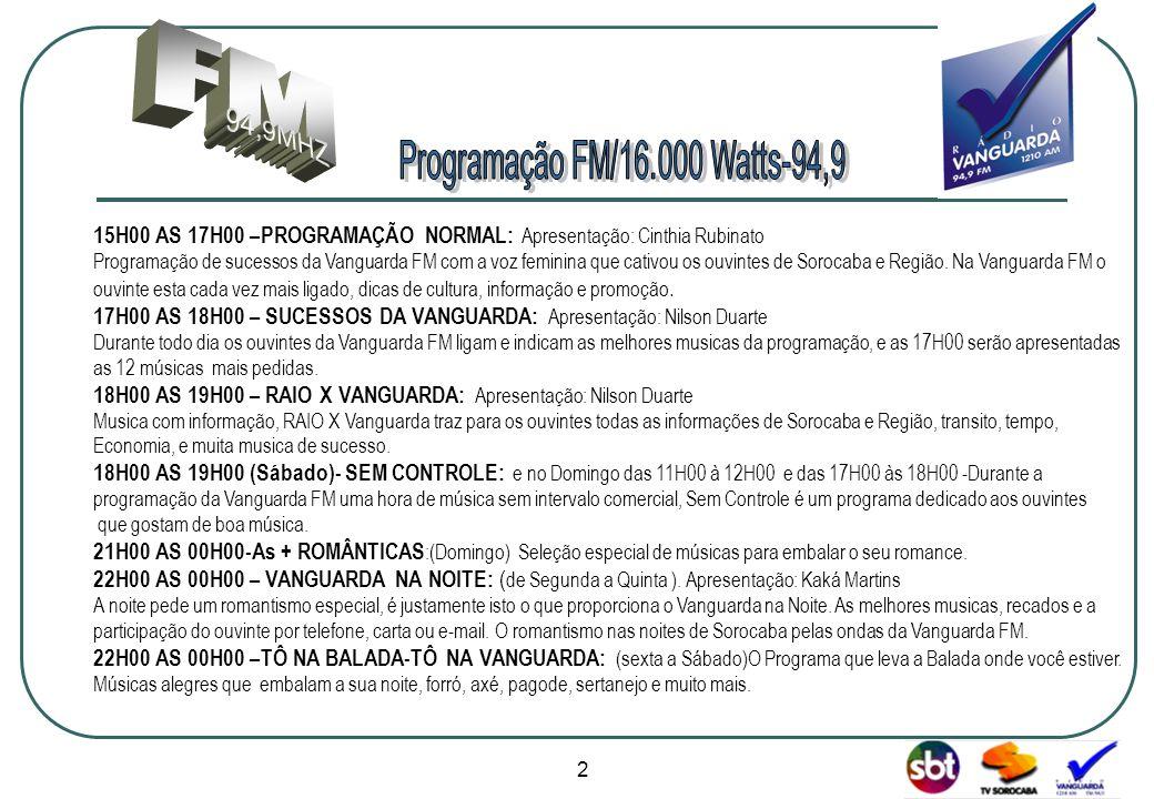 Programação FM/16.000 Watts-94,9