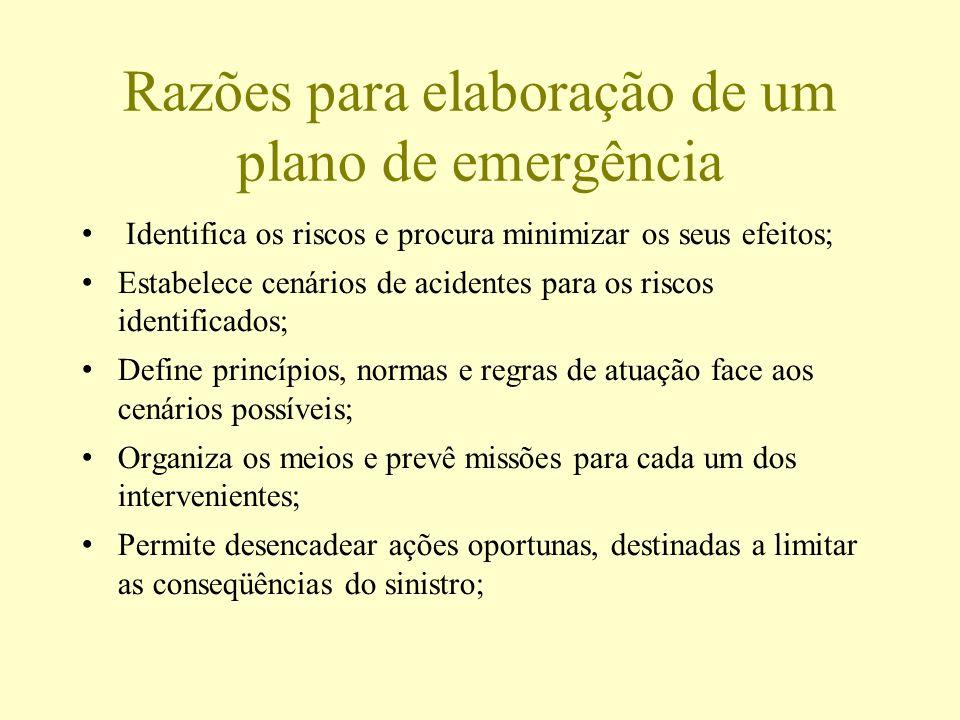 Razões para elaboração de um plano de emergência