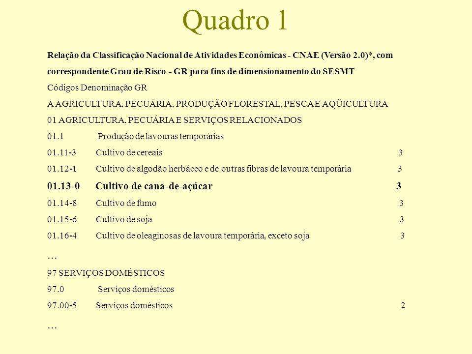 Quadro 1 ... 01.13-0 Cultivo de cana-de-açúcar 3