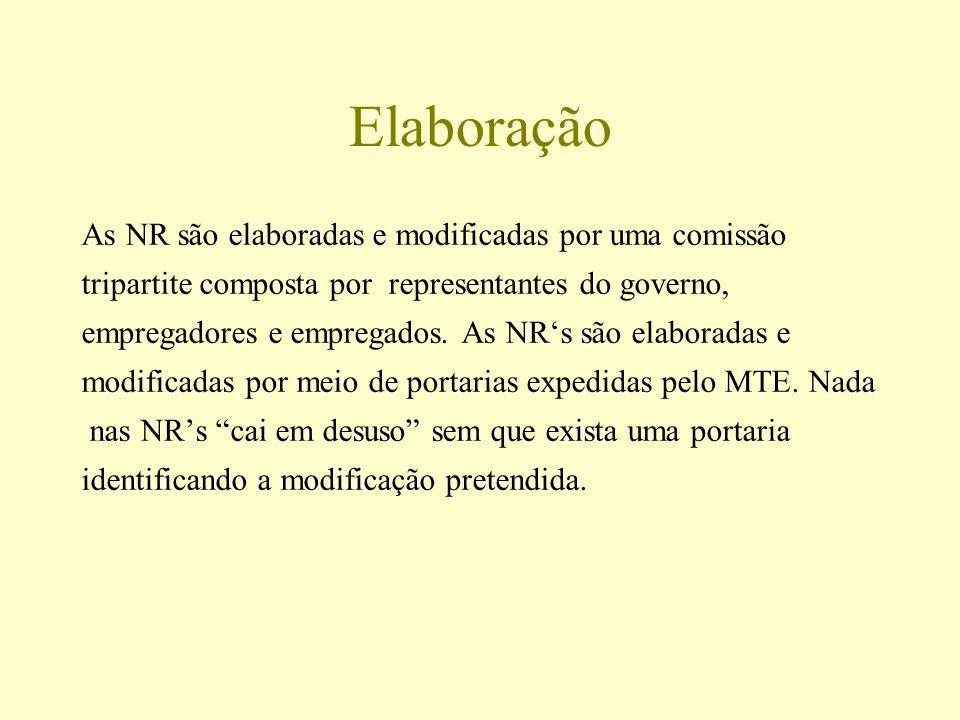 Elaboração As NR são elaboradas e modificadas por uma comissão