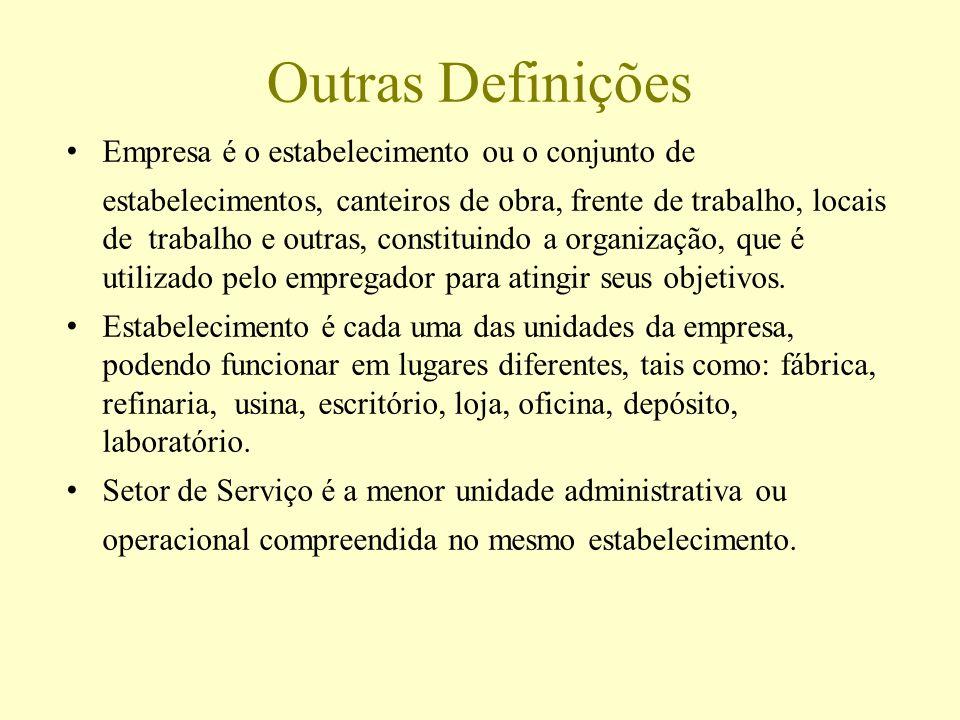 Outras Definições Empresa é o estabelecimento ou o conjunto de