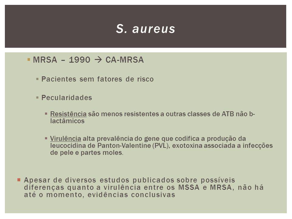 S. aureus MRSA – 1990  CA-MRSA Pacientes sem fatores de risco