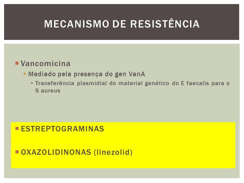 MECANISMO DE RESISTÊNCIA