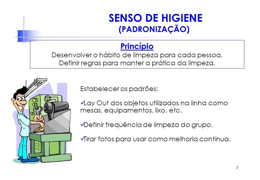 SENSO DE HIGIENE (PADRONIZAÇÃO) Princípio