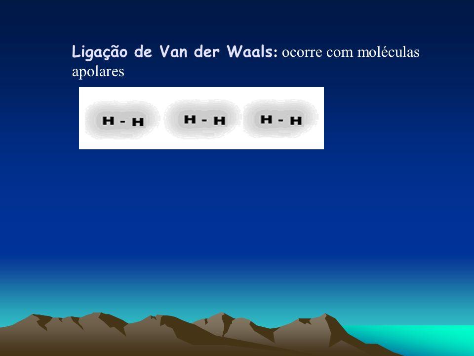 Ligação de Van der Waals: ocorre com moléculas apolares