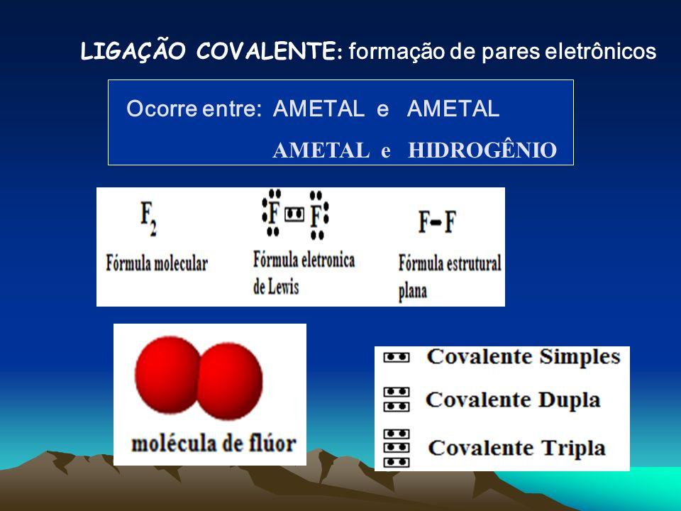 LIGAÇÃO COVALENTE: formação de pares eletrônicos