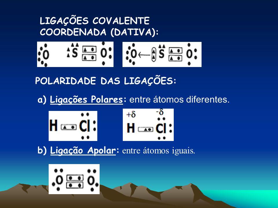 LIGAÇÕES COVALENTE COORDENADA (DATIVA):
