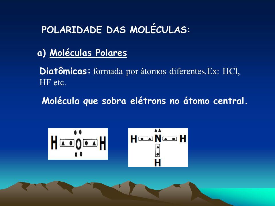 POLARIDADE DAS MOLÉCULAS: