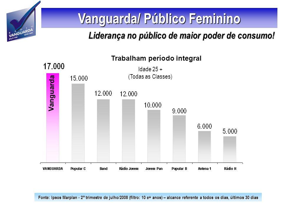Vanguarda/ Público Feminino