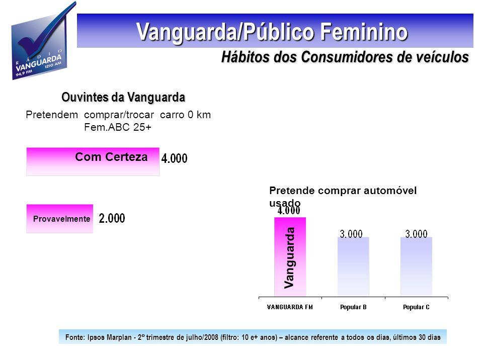 Vanguarda/Público Feminino