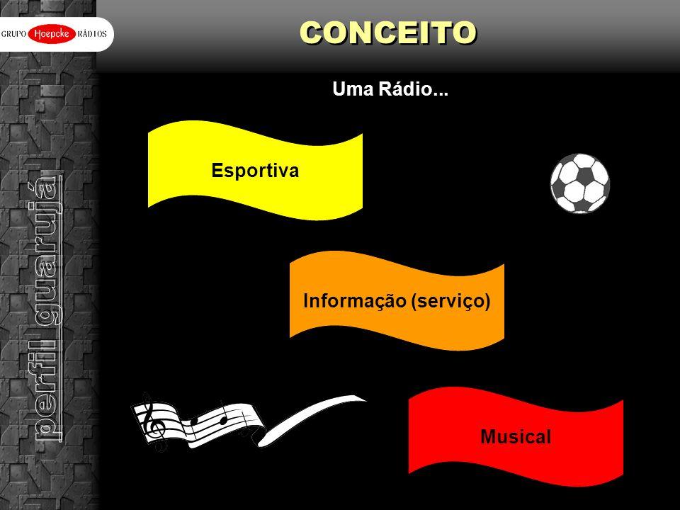perfil guarujá CONCEITO Uma Rádio... Esportiva Informação (serviço)
