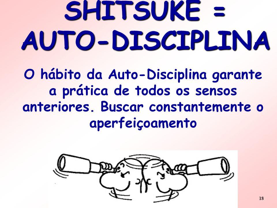 SHITSUKE = AUTO-DISCIPLINA
